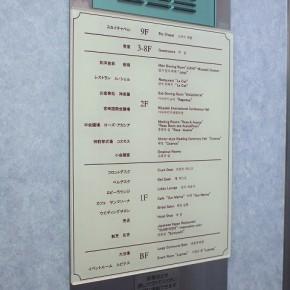 エレベーター内フロア案内表示板